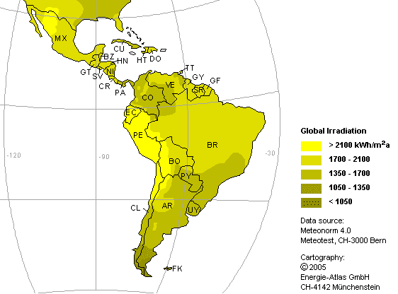 Irradiation in Latin America