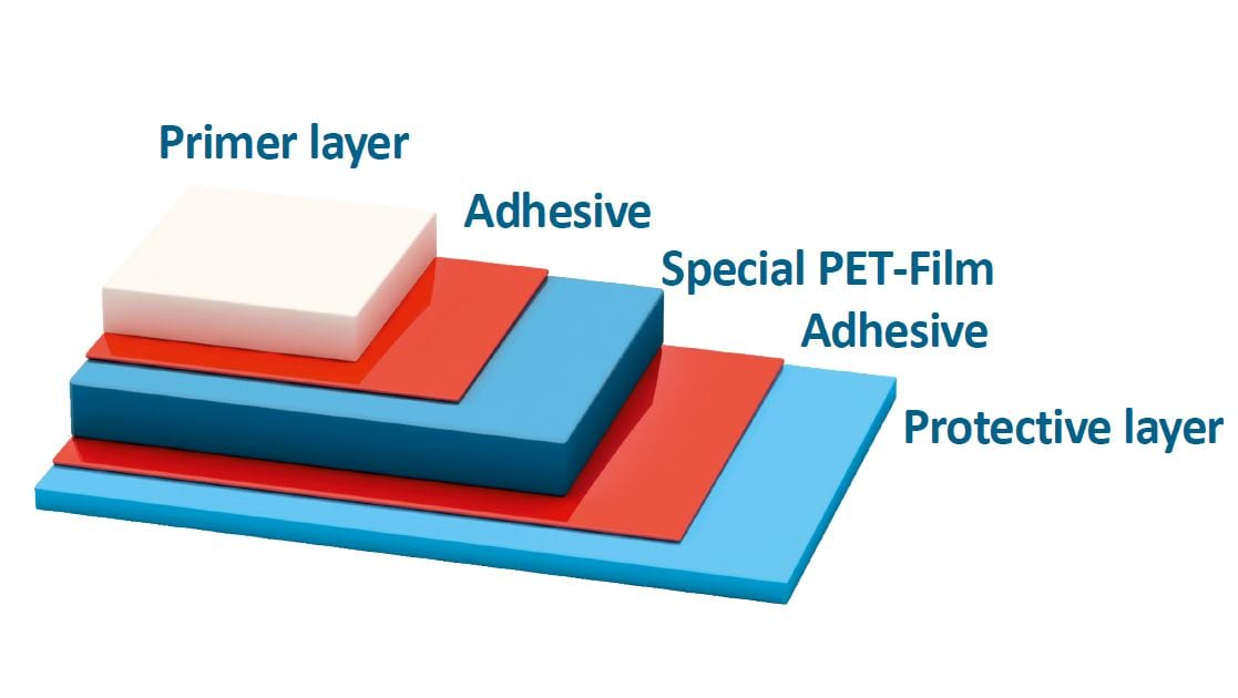 PPE Fluoropolymer Film