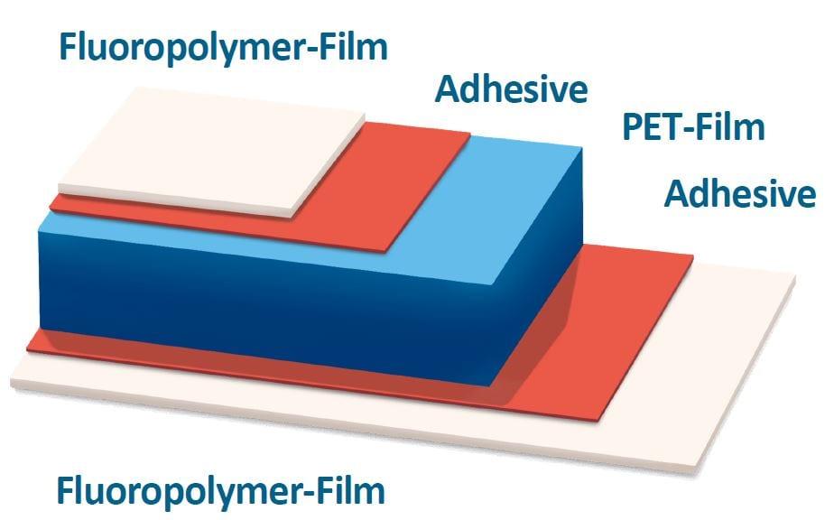TPT/KPK Fluoropolymer Film